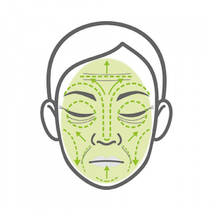 Face Lifting - How it Works Step 2